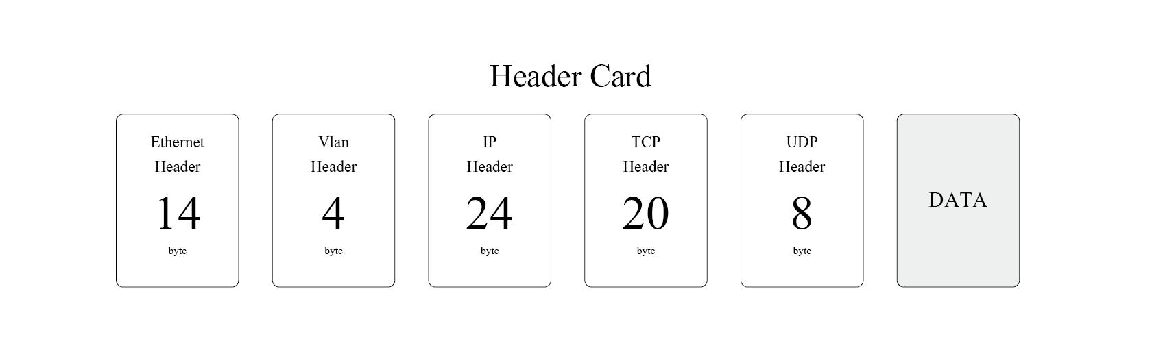 header_card